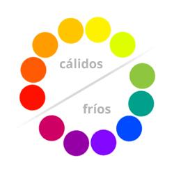 C rculo crom tico y propiedades del color introducci n a - Los colores calidos y frios ...
