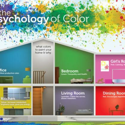 De qué color pintar cada habitación